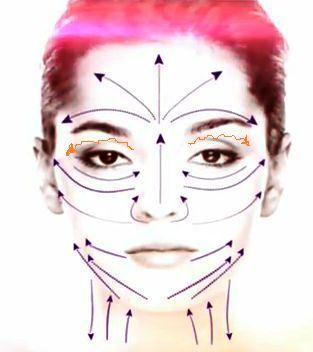 нанесение на лицо, вокруг глаз и шею CC, BB и DD кремов