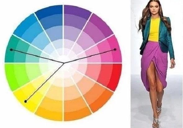 Стильные цвета в одежде